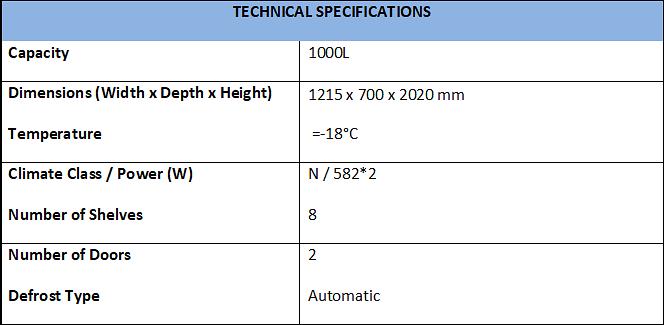"""<div class=""""paragraphs""""><p>Specifications of Elanpro's Upright Freezer EFGV 1075</p></div>"""