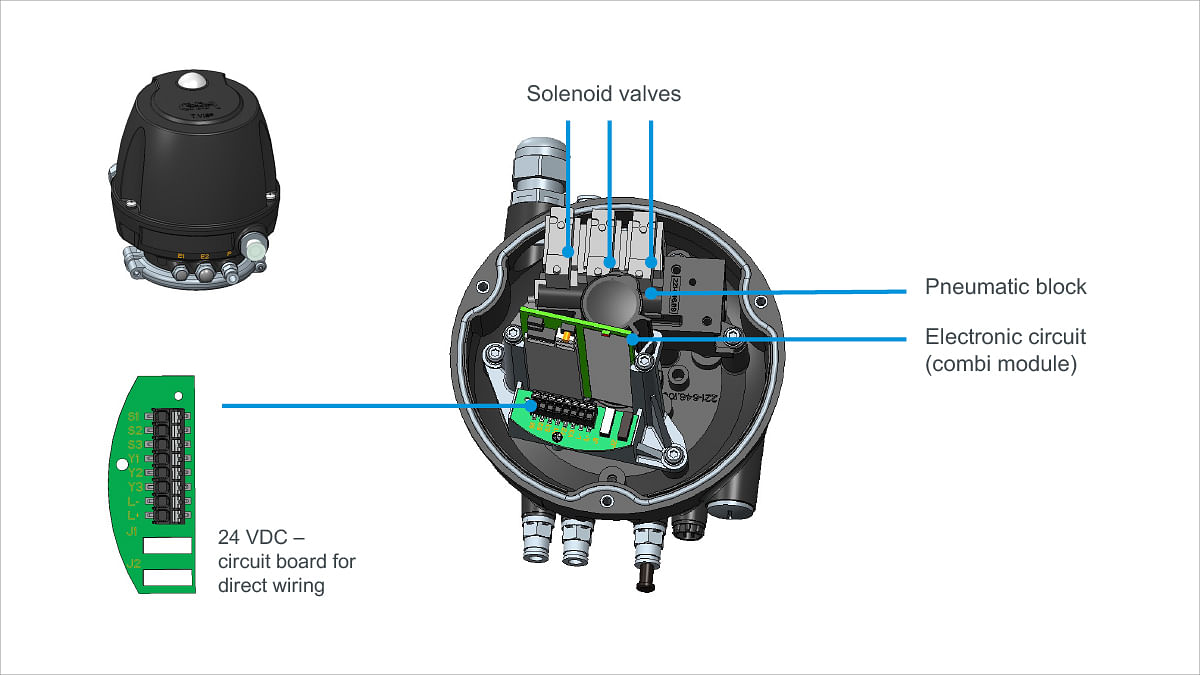 """<div class=""""paragraphs""""><p>GEA T.VIS M-20 control top: Two feedbacks and up to three pilot valves are available for pneumatic control of the valve actuator and safe control and monitoring functions. Connectivity with the plant control system is carried out using conventional AS-Interface 3.0 and 24VDC communication.</p></div>"""