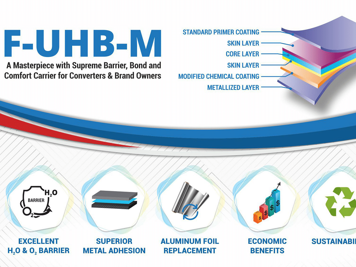 Flex Films launches metallic polyester ultra-high barrier film 'F-UHB-M' for Al Foil replacement