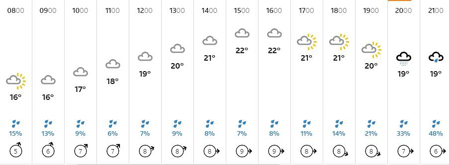 Today's BBC weather forecast for Manchester