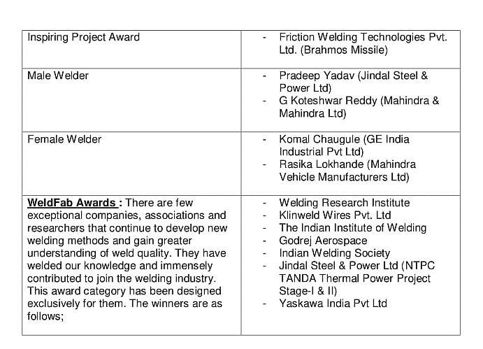 WeldFab Tech Awards 2019 held exclusively for the welding fraternity