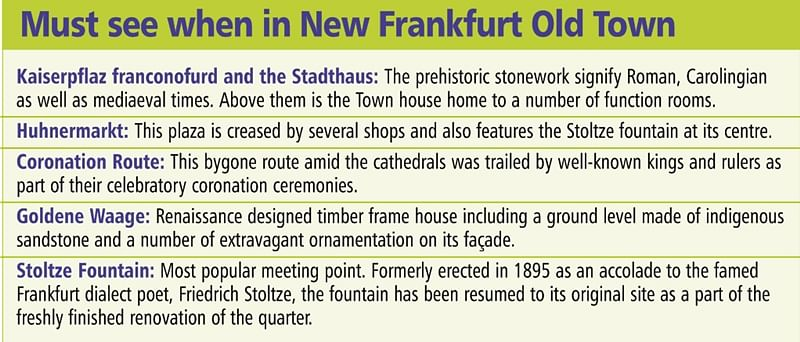 Of fitted kitchens and architecture in new Frankfurt Old Town
