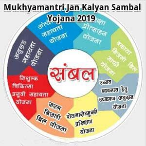 Bhopal: Sambal Yojana; Government to act against ineligible beneficiaries?