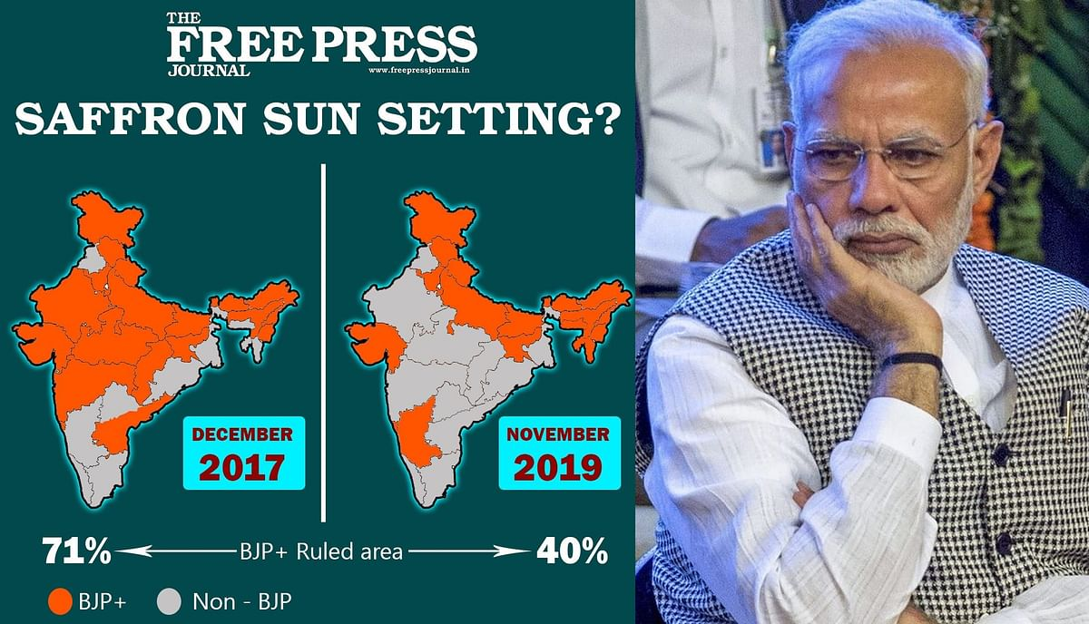 2017 vs 2019: Saffron states flip as BJP fails to repeat Lok Sabha showing