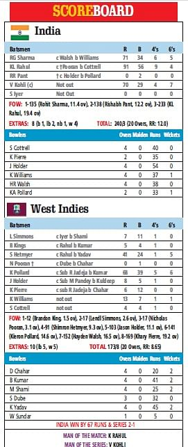 India vs West Indies: Windieshit out of the park