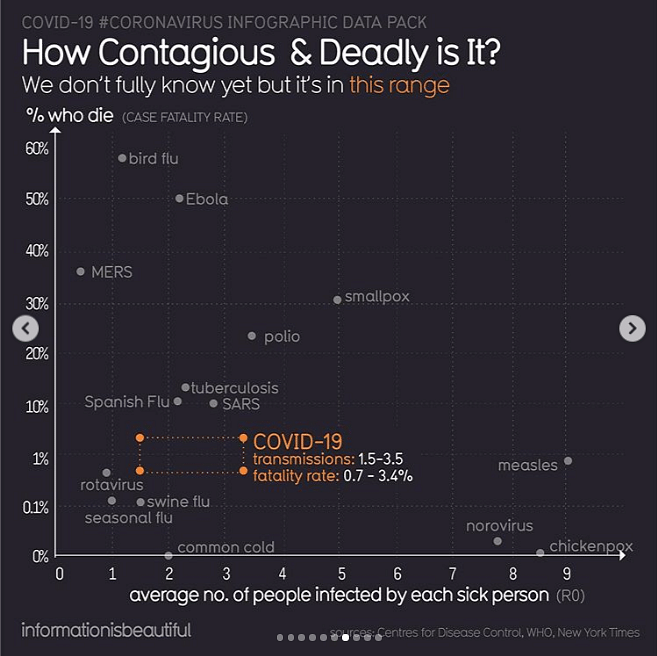 Is coronavirus a patented bio-weapon? Looking into conspiracy theories surrounding the virus outbreak