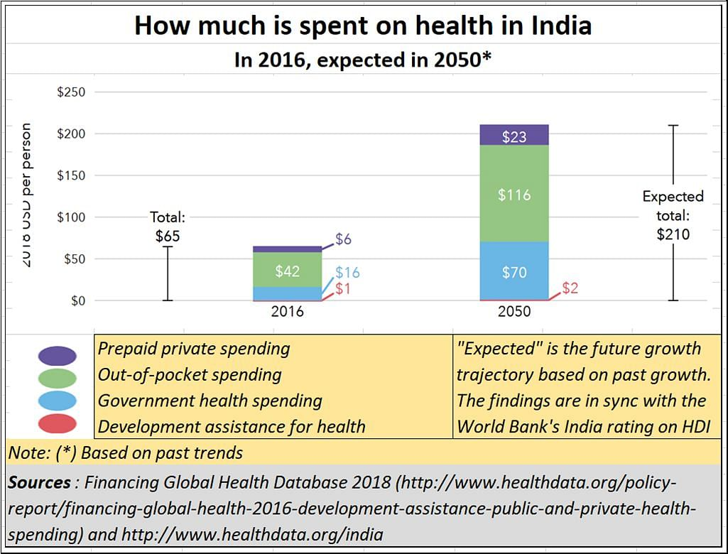 Atma Nirbhar Bharat and healthcare: Pushing a weak and sick India into the ICU