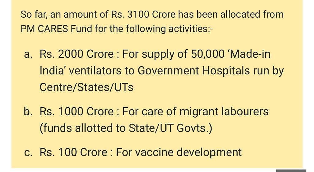 '47,000 ventilators in 70 years, 50,000 with PM Cares': BJP hails PM Modi amid fight against coronavirus pandemic