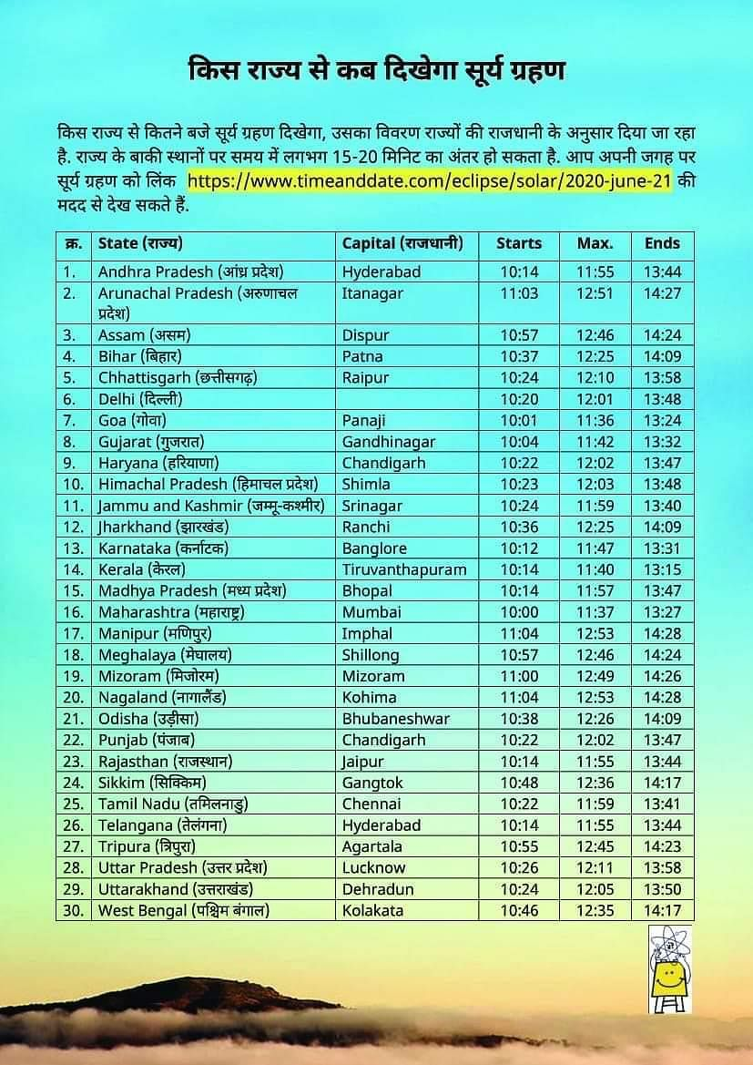 Here is a list of the solar eclipse timings in Kolkata, Delhi, Mumbai, Chennai, Bengaluru, and all the major cities across India.