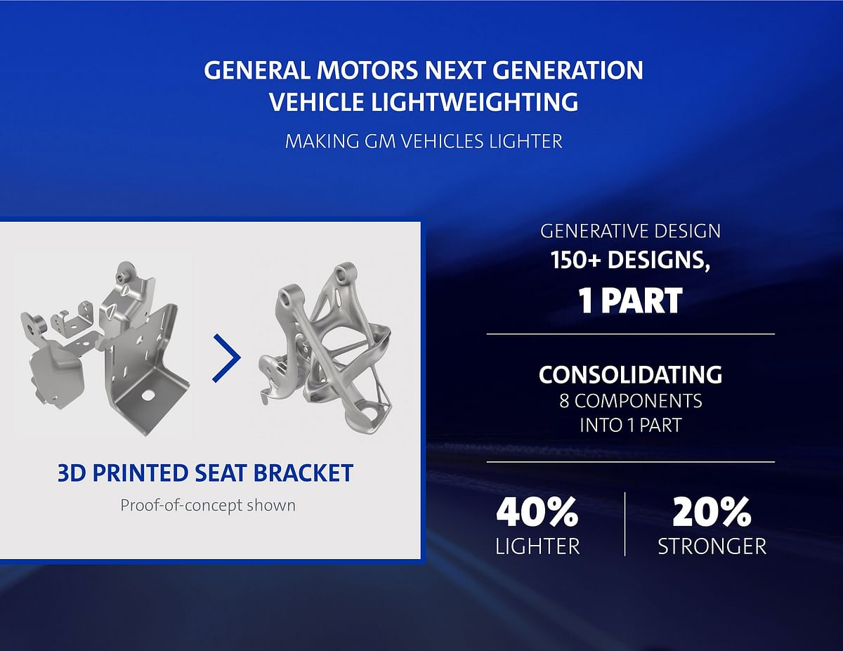Seat bracket was consolidated from 8 parts to a single piece