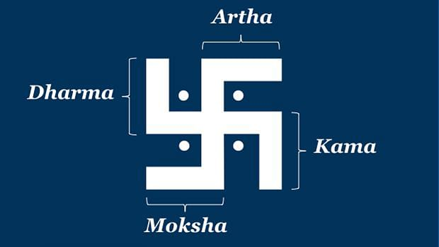 Swastika Row: New York State legislature stalls hate symbols bill; Hindu American Foundation appreciates move