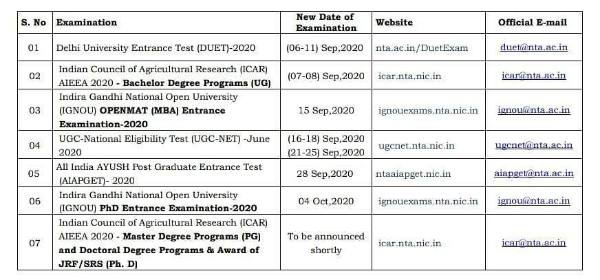 UGC-NET, DUET, AIAPGET, ICAR 2020: NTA releases exam dates on nta.ac.in