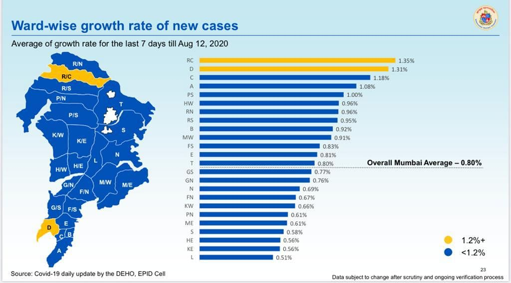 Ward-wise growth rate of new cases as of August 12.