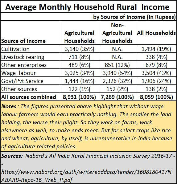 Policy Watch: Two cheers, not three, for the agri bills