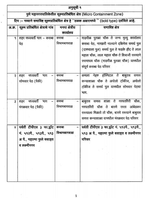 Coronavirus in Pune: Revised list of COVID-19 micro-containment zones as given by Pune Municipal Corporation