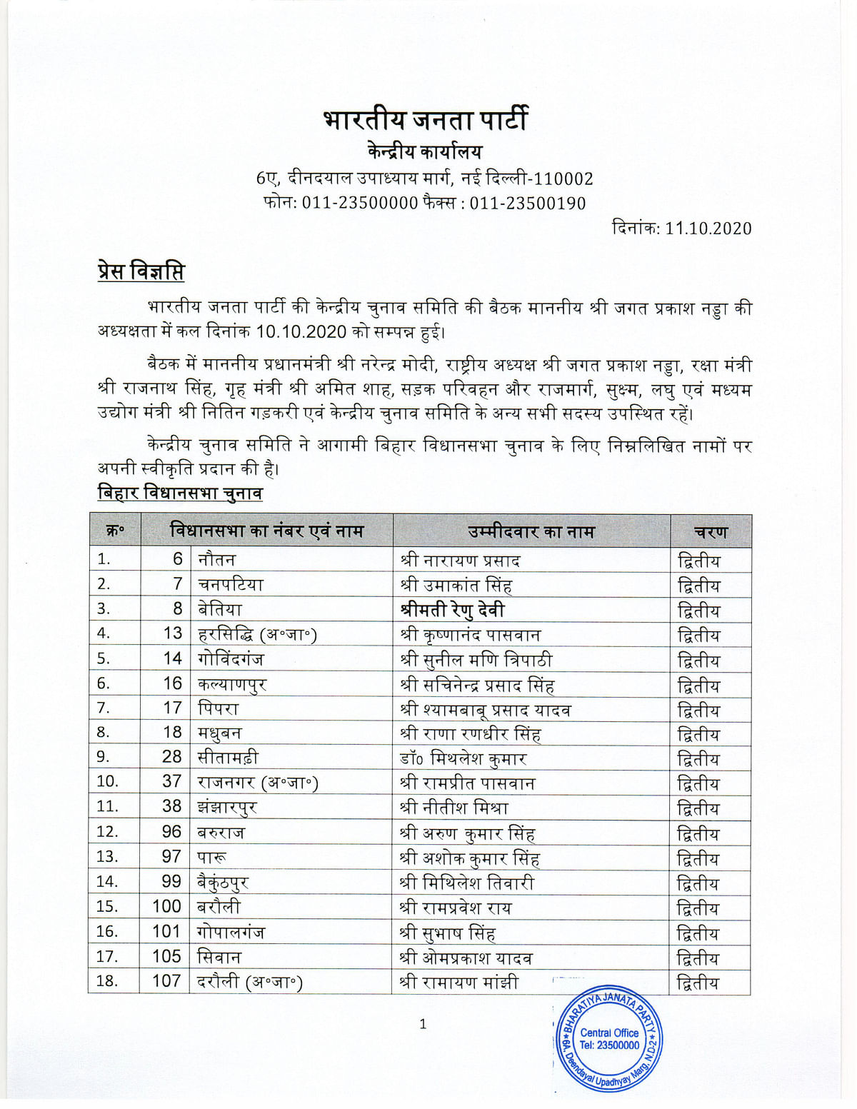 Bihar Elections 2020: Here is BJP's full list of 46 candidates for the second phase of polls
