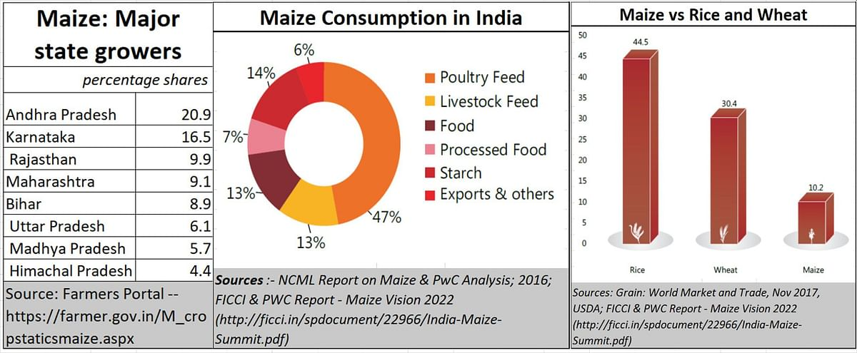 Policy Watch: MSP, Bihar, maize, and elections