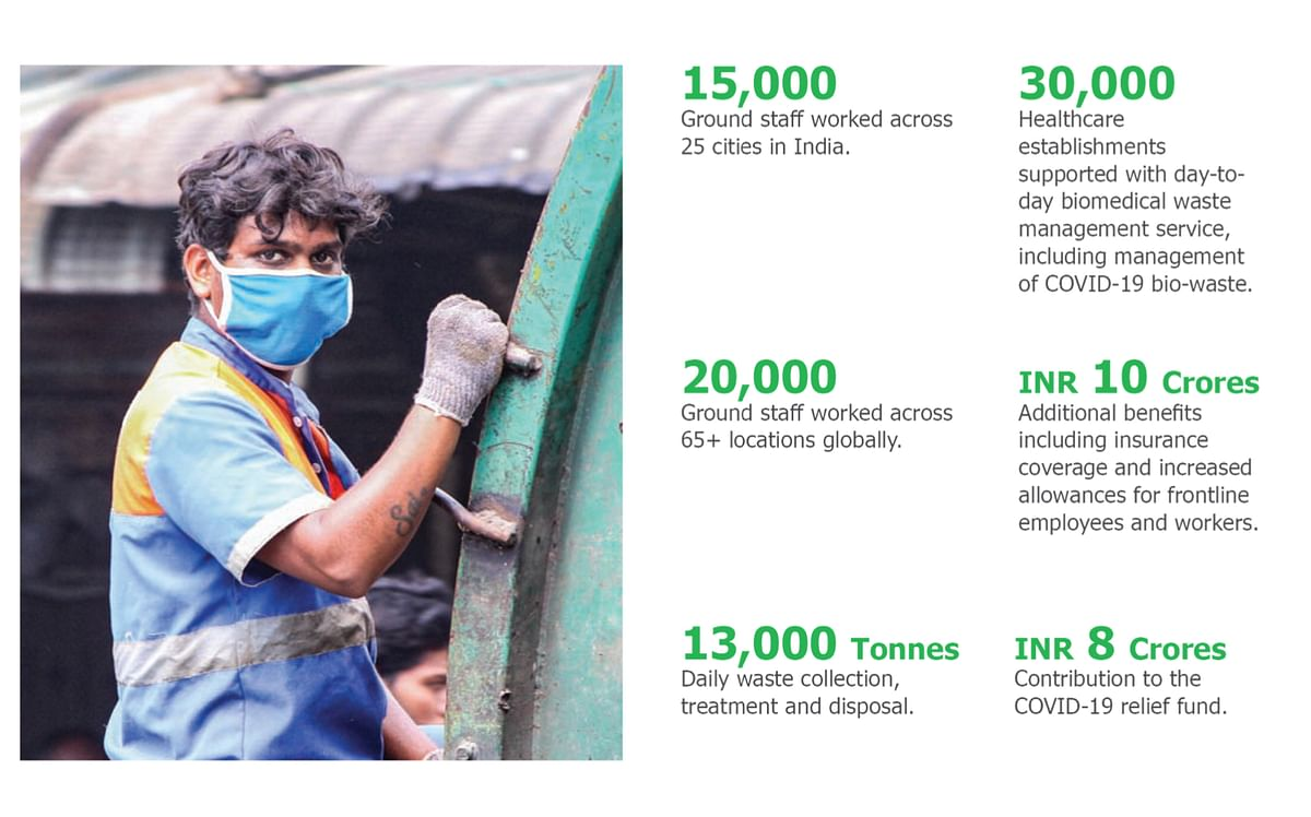 COVID-19 has changed the way citizens look at waste managers, says Ramky Enviro's Masood Mallick