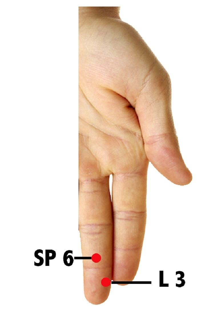 Simply Su-Jok: Easy, simple skin care guide