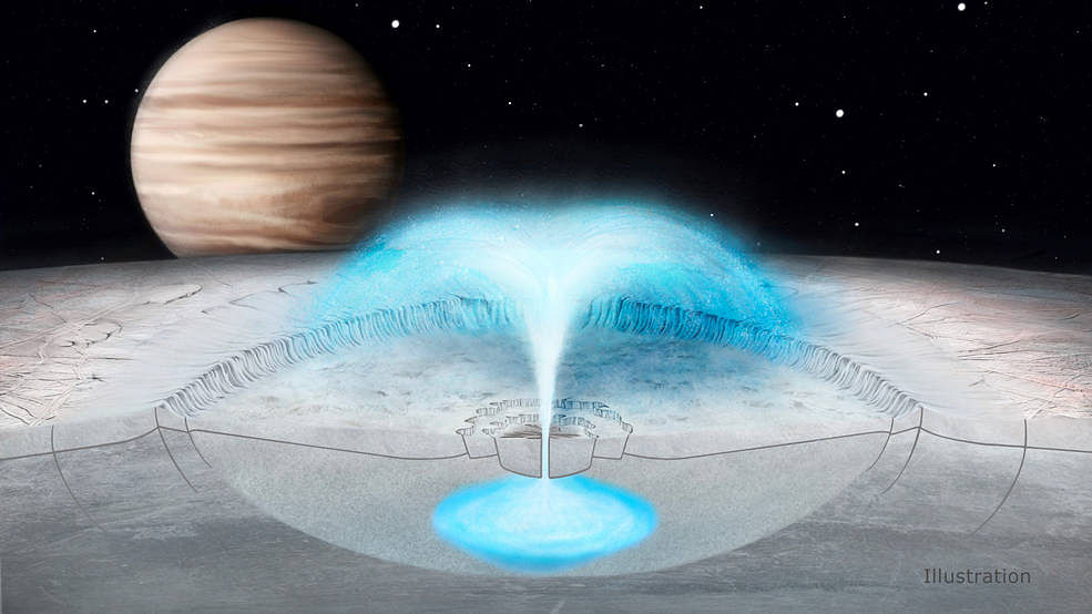 Illustration of Jupiter's icy moon Europa depicting a cryovolcanic eruption in which brine from within the icy shell could blast into space
