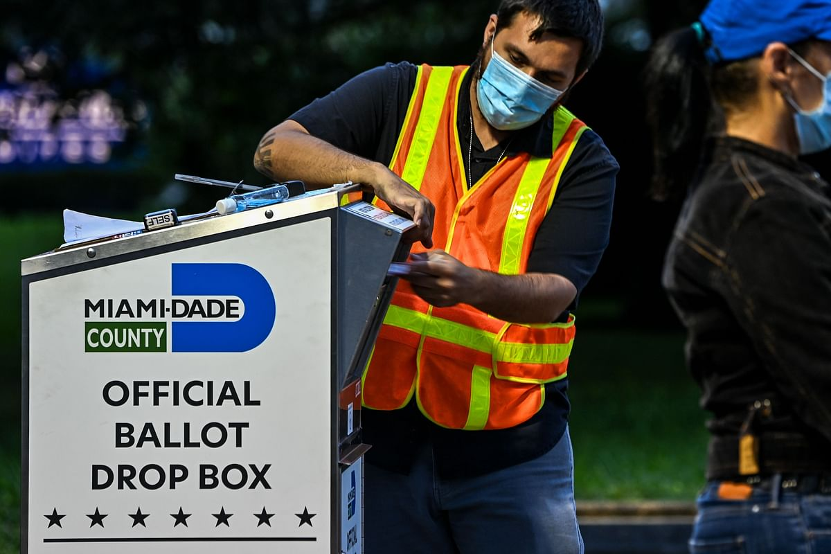 US mailbox becomes cynosure of all eyes in 2020