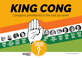 Madhya Pradesh: Who will be the state Youth Congress president? Results to be out soon
