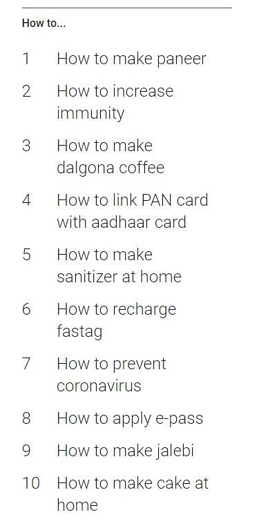 Paneer Lockdown: 'How to make paneer' most searched question on Google India in 2020 - Here is your answer