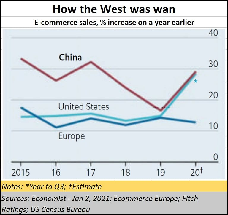 Policy Watch: Lessons for India from Alibaba about ecommerce