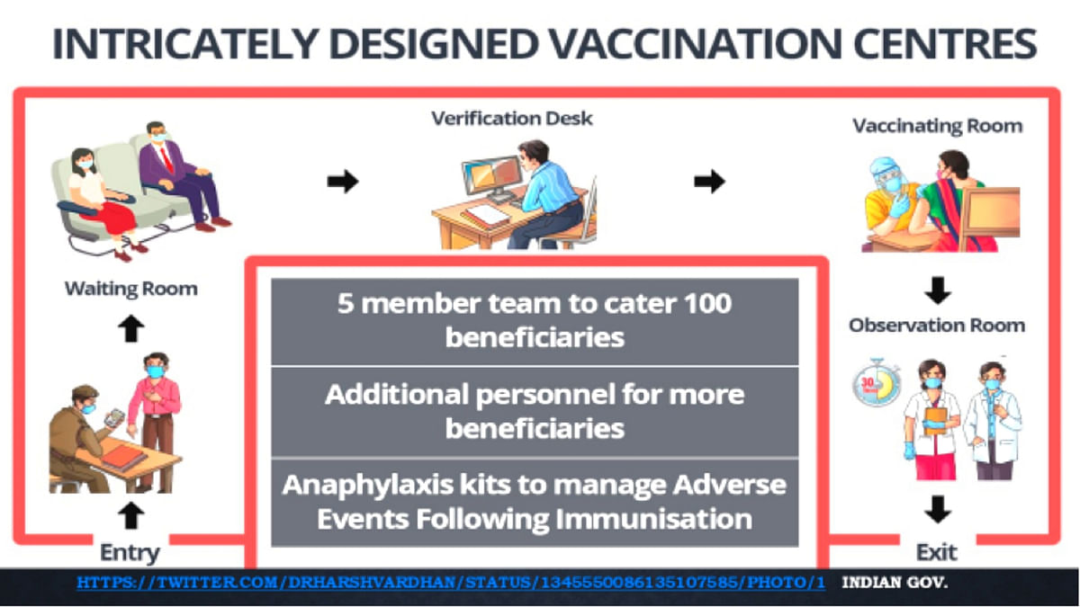 Mission Possible: Countdown to Vaccine for COVID-19 begins
