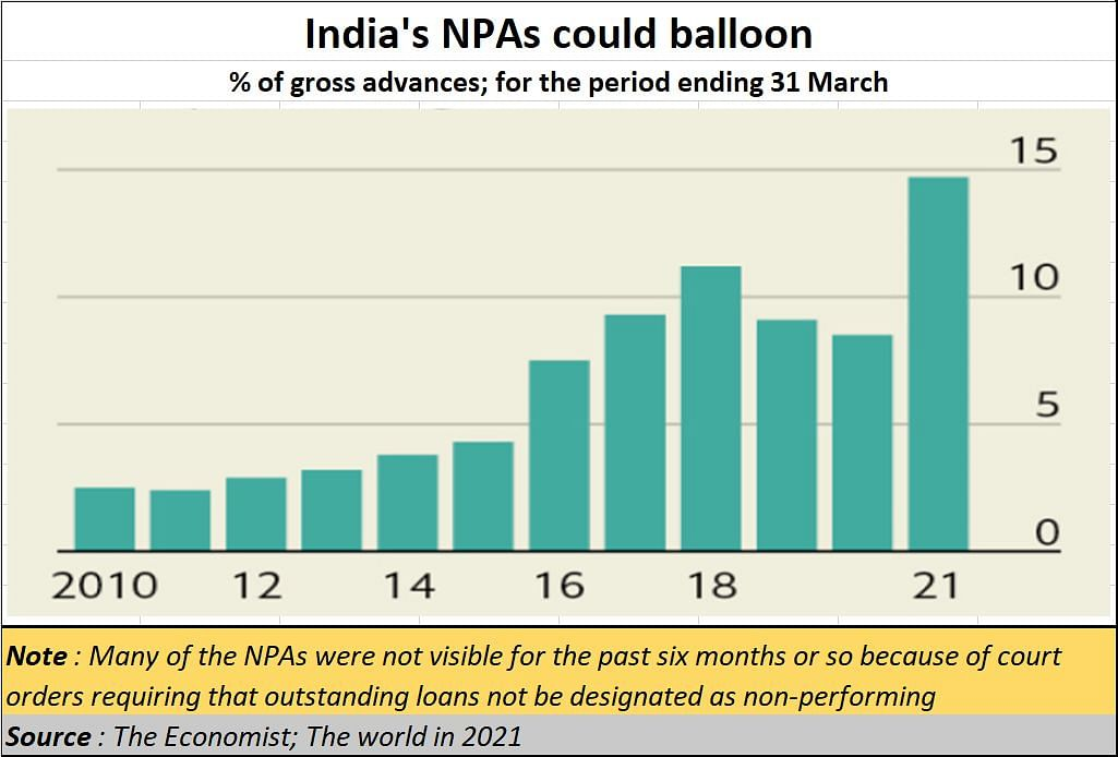 Policy Watch: Storm clouds gather, but Indian punters fiddle merrily