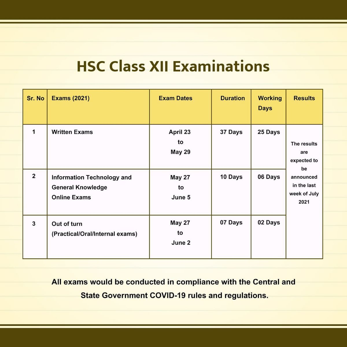 Board exams coming up? Click here for timetables for Class 10, Class 12 exams of CBSE, ICSE, state boards