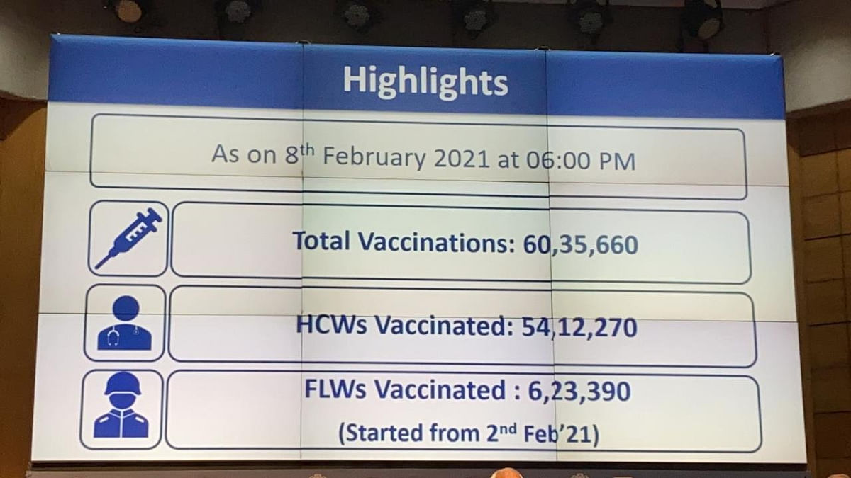 India fastest country in the world to reach 6 million vaccinations: Union Health Ministry
