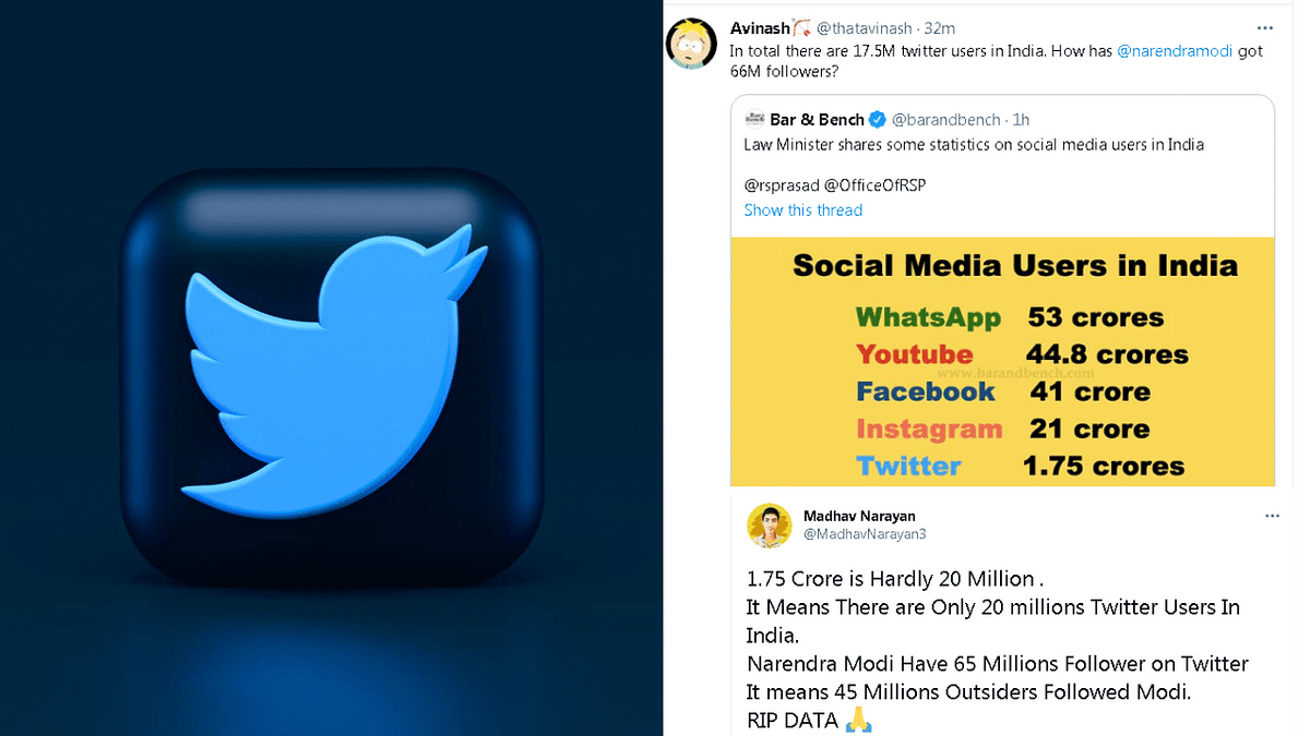 1.75 crore vs 6.6 crore: It's math hour over PM Modi's followers as minister reveals number of Twitter users in India