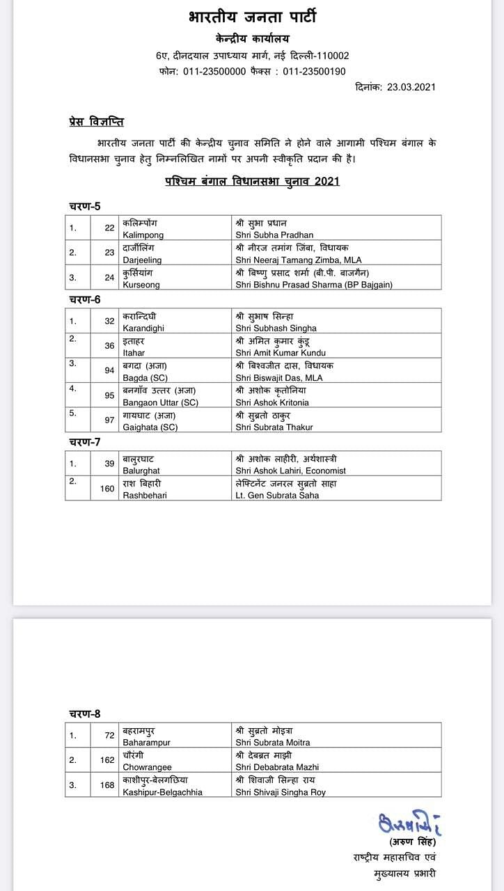 BJP releases list of 13 candidates for West Bengal elections 2021 - Check full list here