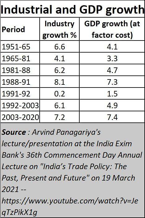 India may be pushing a wrong trade policy