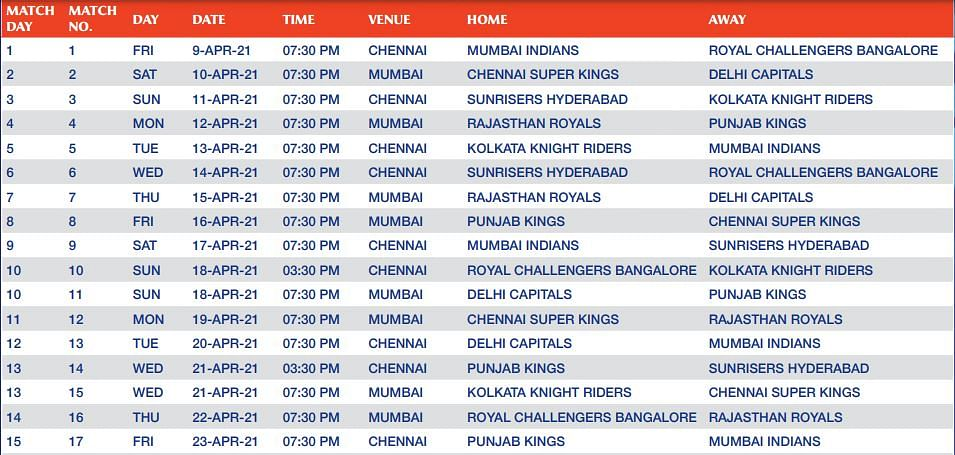 IPL 2021 schedule out, first match between MI and RCB on April 9: Check complete fixtures