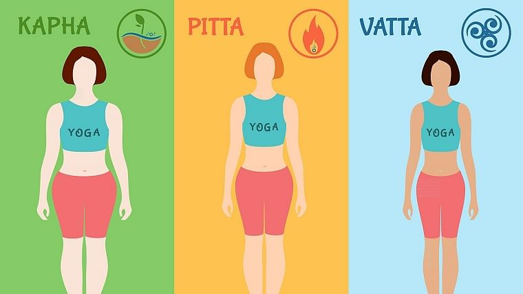 Here are some tips that can help you understand different Ayurvedic body types