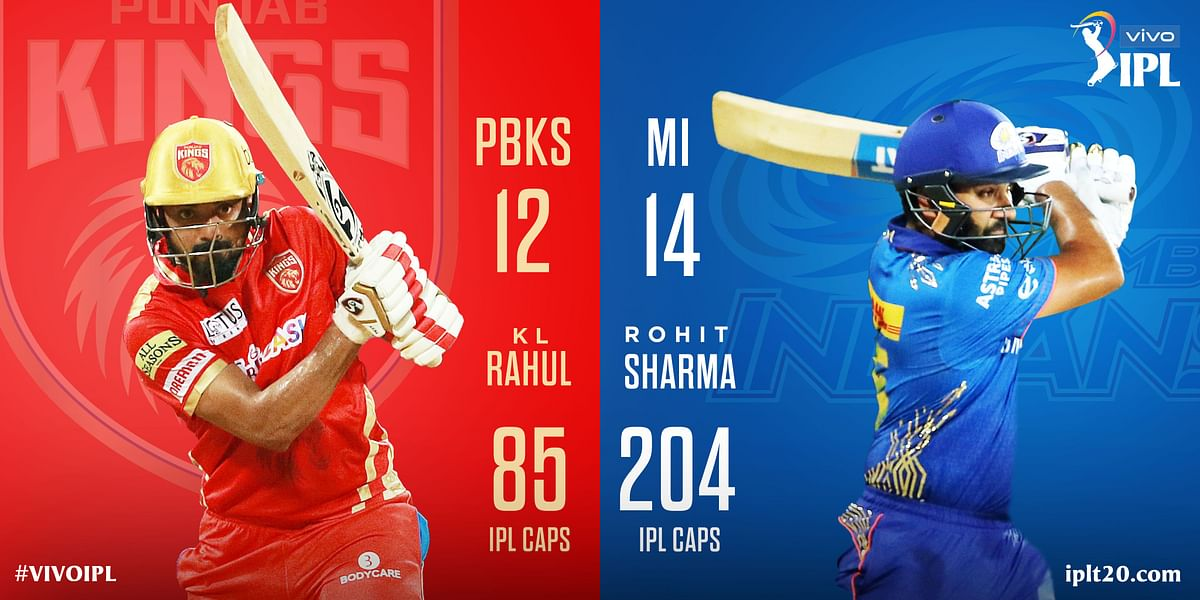 MI vs PBKS, IPL Match Live Score, Toss, Pitch Report, Probable 11 & Dream 11 prediction; Wounded Indians take on Punjab Kings