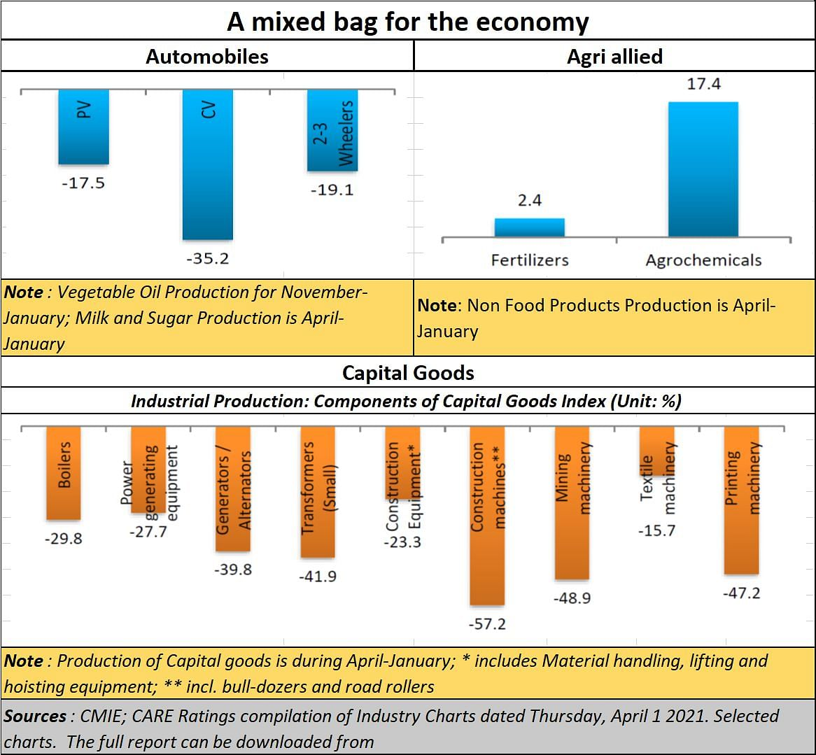A shrinking middle class could roil India badly