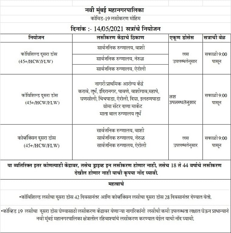 Navi Mumbai: Full list of COVID-19 vaccination centres where you can take second dose on May 14