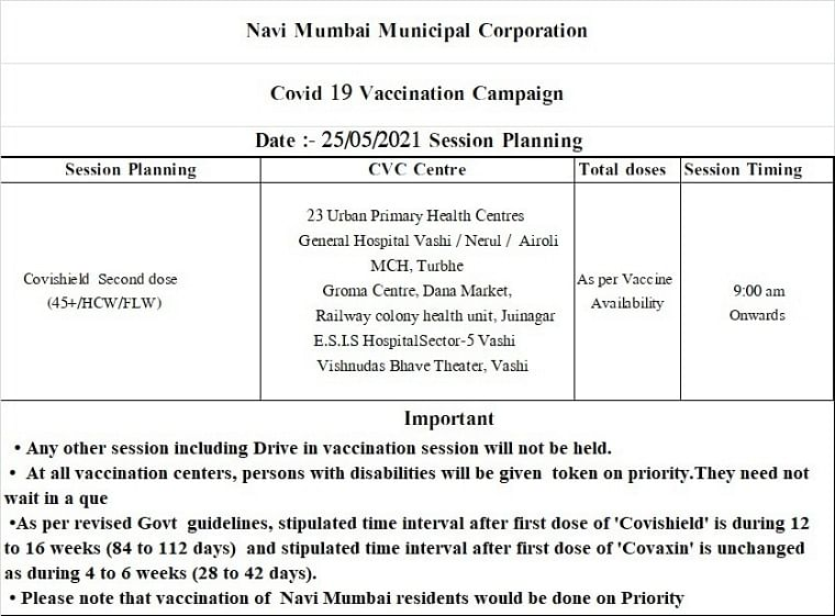 Navi Mumbai: Full list of COVID-19 vaccination centres where you can take second dose of Covishield on May 25