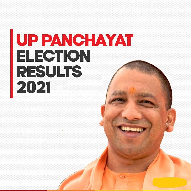 UP slipping from BJP hand?