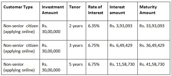 Safeguard your family's financial future with a Bajaj Finance online FD