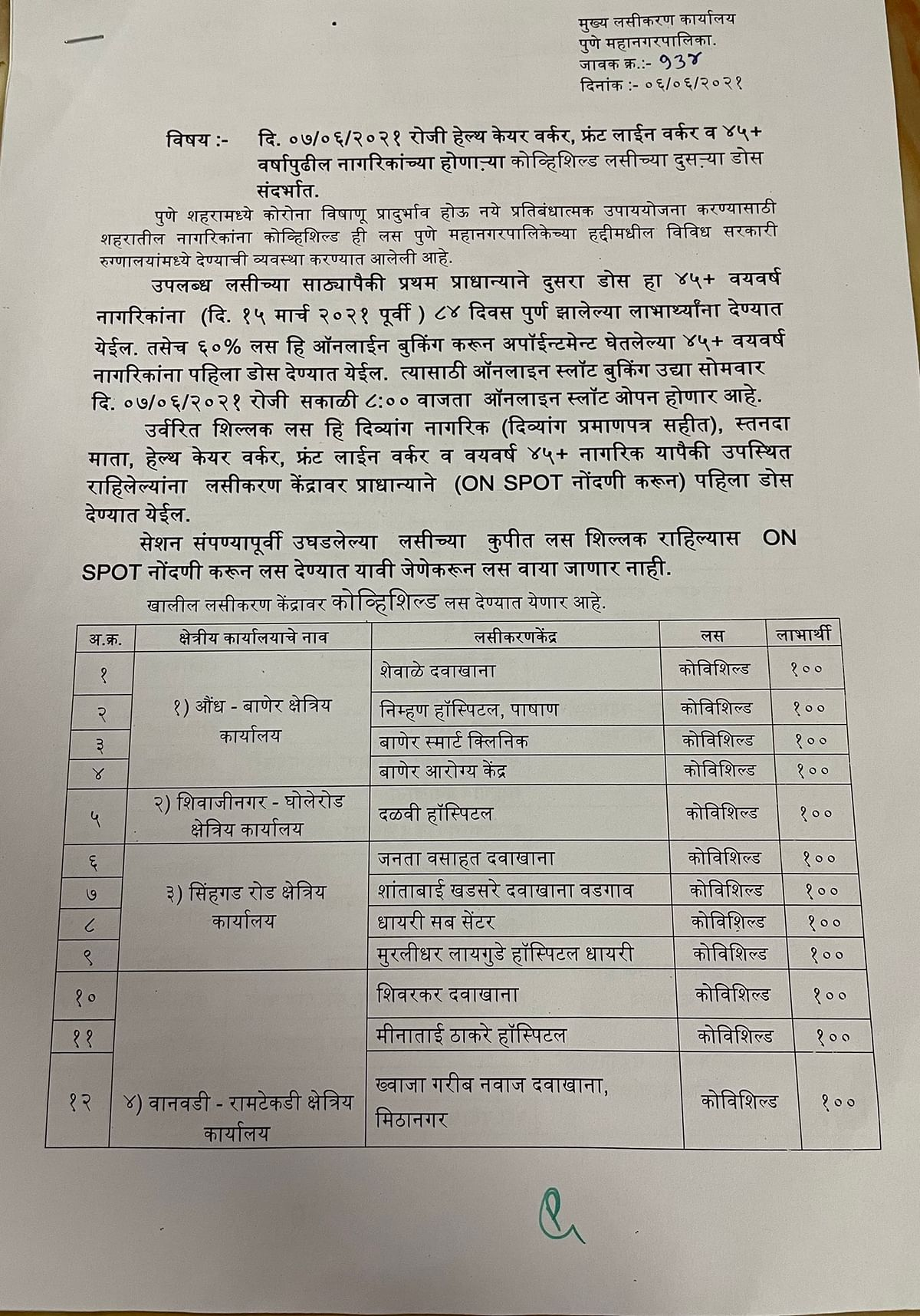 COVID-19 vaccination in Pune: 16 Covaxin, 55 Covishield centres to remain open tomorrow; here's the full list