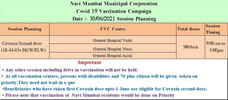 Navi Mumbai: Full list of COVID-19 vaccination centres issued by NMMC for June 30; only second dose of Covaxin will be administered
