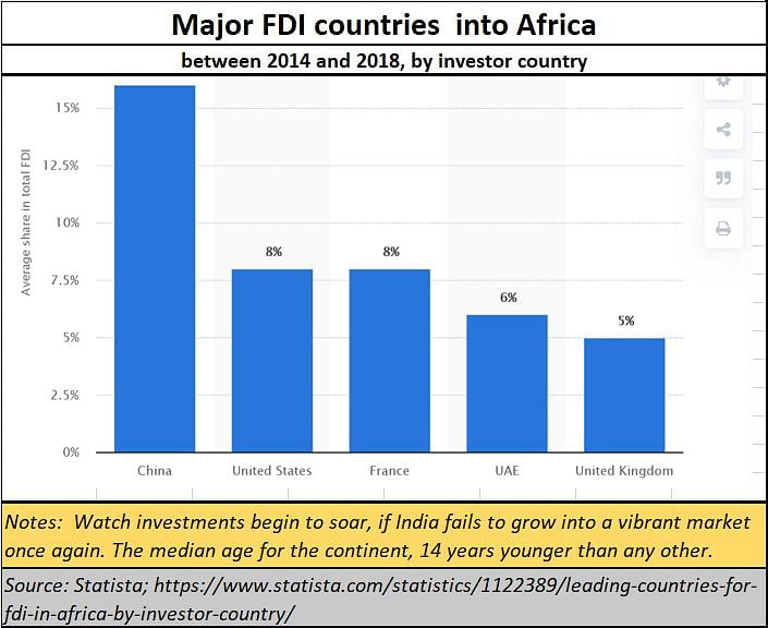 Policy watch: Can Africa become the new market to stump India?