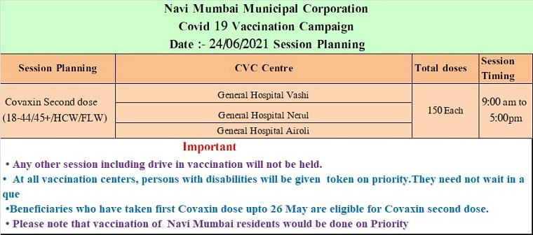 Navi Mumbai: Full list of COVID-19 vaccination centres issued by NMMC for June 24; only second dose of Covaxin will be administered