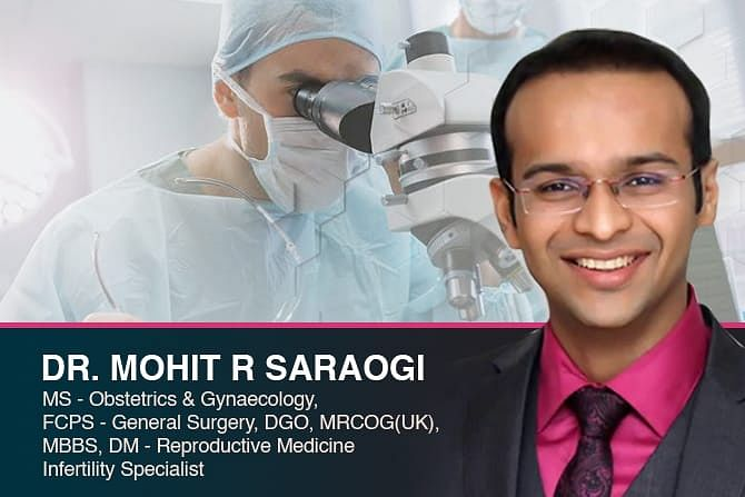 Dr. Mohit Saraogi on how to stay safe while seeking IVF Treatment during COVID-19 pandemic