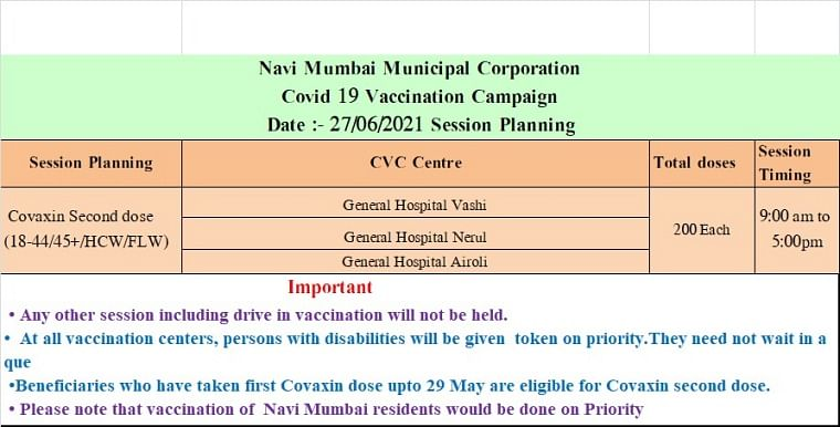 Navi Mumbai: Full list of COVID-19 vaccination centres issued by NMMC for June 27; only second dose of Covaxin will be administered