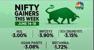 Stock markets turn volatile after starting week on a positive note